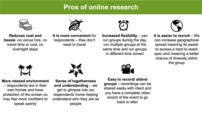 pros of online research image
